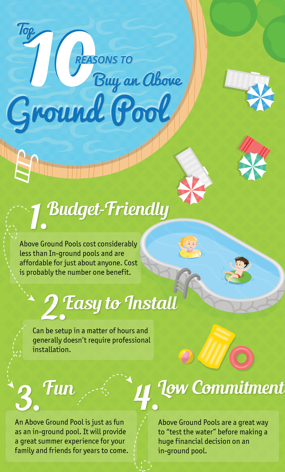 Top 10 reasons to buy an above ground pool infographic for Buying an above ground pool guide